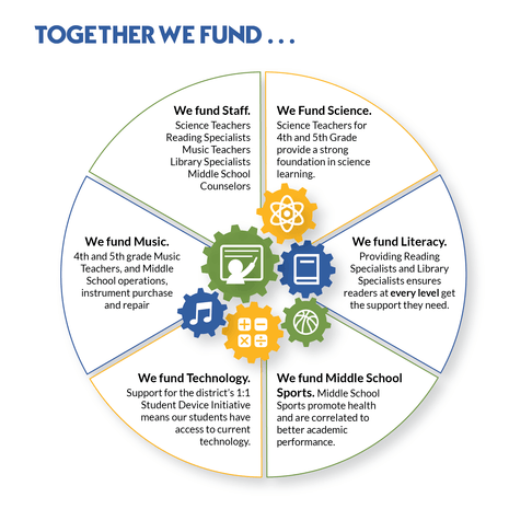 Together-we-fund-Nov-2017.png